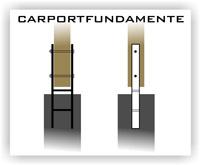 carport montageservice oder carport selber aufbauen. Black Bedroom Furniture Sets. Home Design Ideas