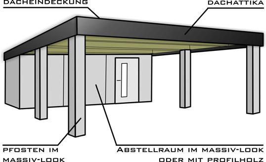 carport massiv mit color blende. Black Bedroom Furniture Sets. Home Design Ideas