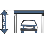 Carport-Masse-Hoehe