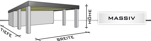 doppelcarport typ massiv mit abstellraum im massiv look. Black Bedroom Furniture Sets. Home Design Ideas